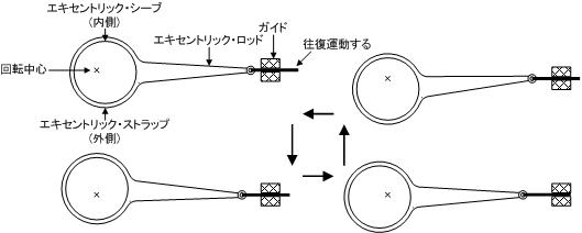 long mechanism description encs282 Find great deals for 14mm long spindle quiet hand quartz clock movement mechanism diy repair parts e shop with confidence on ebay.