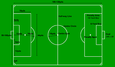 file football pitch small png   wikimedia commonsfile football pitch small png