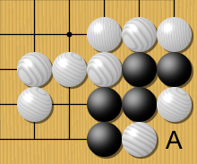 Under normal rules, White cannot play at A because that point has no liberties. Under the Ing[42] and New Zealand rules,[43] White may play A, a suicide stone that kills itself and the two neighboring white stones, leaving an empty three-space eye. Black naturally answers by playing at A, creating two eyes.