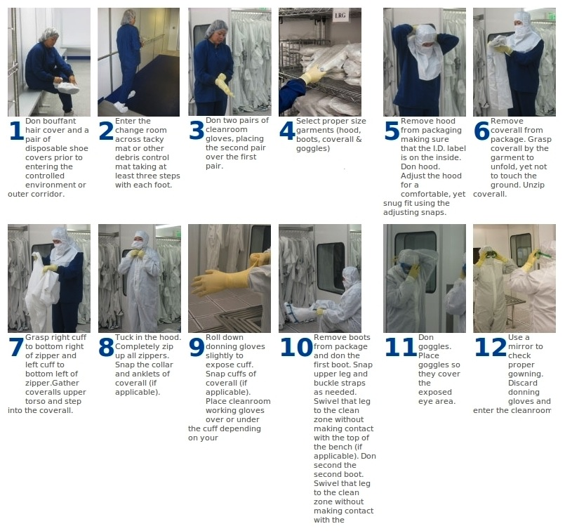 Pharmaceutical Clean Room Classification Eu Gmp