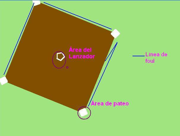 Kickball bases