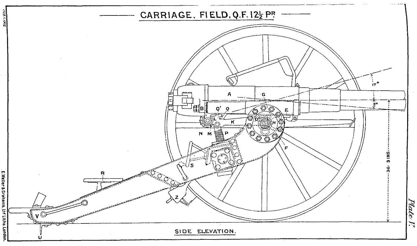 diagram of a carriage search for wiring diagrams u2022 rh idijournal com Vertical CNC Carriage Schematic
