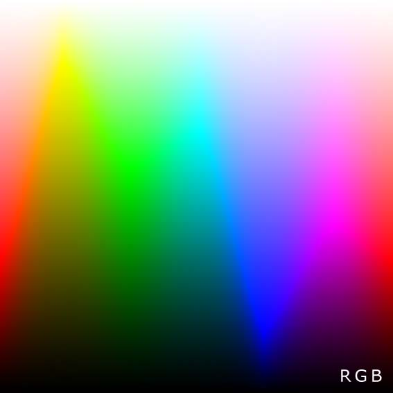 RGB barvy