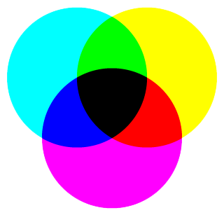 Fargespekter
