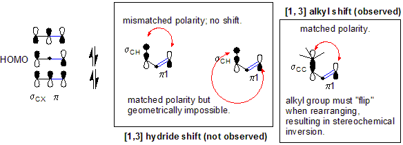1,3-sigmatrope shift