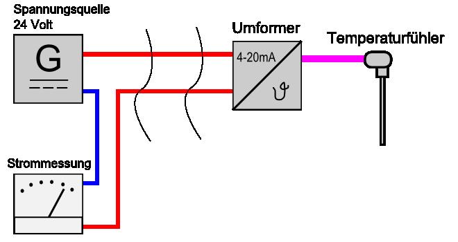 Stromschnittstelle – Wikipedia