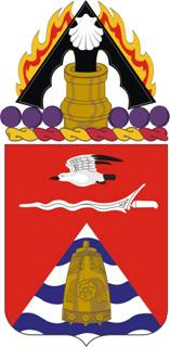 31st Field Artillery Regiment US military unit