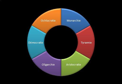 https://upload.wikimedia.org/wikipedia/commons/2/25/Anacyclose_de_Polybe2.png