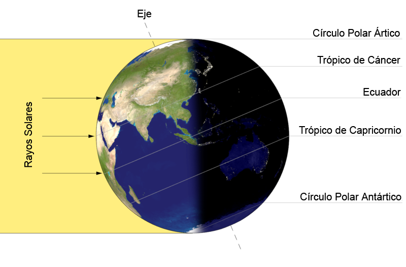 Archivo:Earth-lighting-summer-solstice ES.png