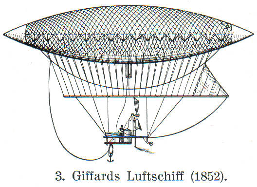 early flying machine, giffard dirigible, air ship, airship, early airship