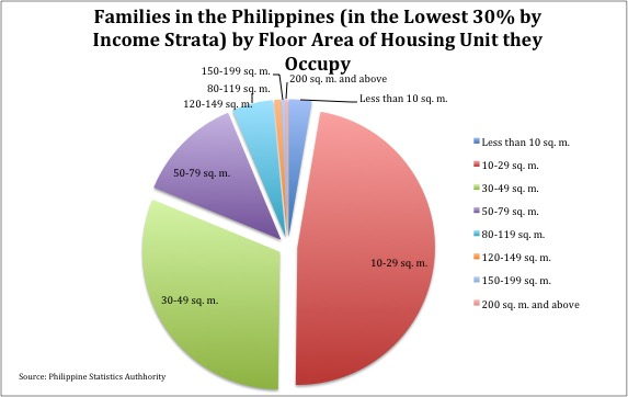 Poverty in the Philippines - Wikipedia