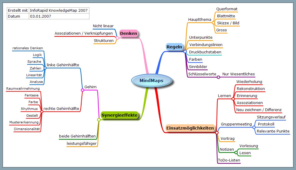dateimindmap 2jpg � wikipedia