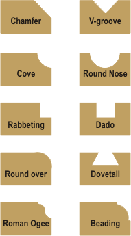 English: Some common router bit profiles in wo...