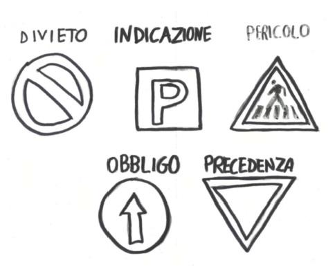 Xochicalco Ensenada also Picview likewise Dettagli also Index additionally I Segnali Stradali  scuola dell 27infanzia. on index php