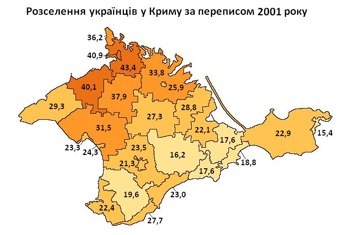 File:Ukrainians2001Crimea.PNG
