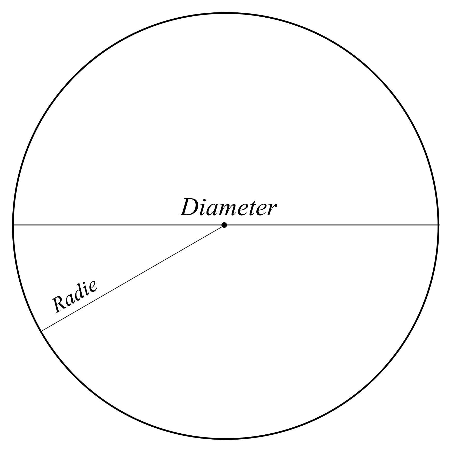 vad är en diameter
