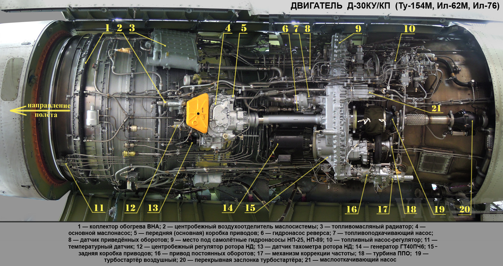 File:D-30KU-jet-engine.jpg