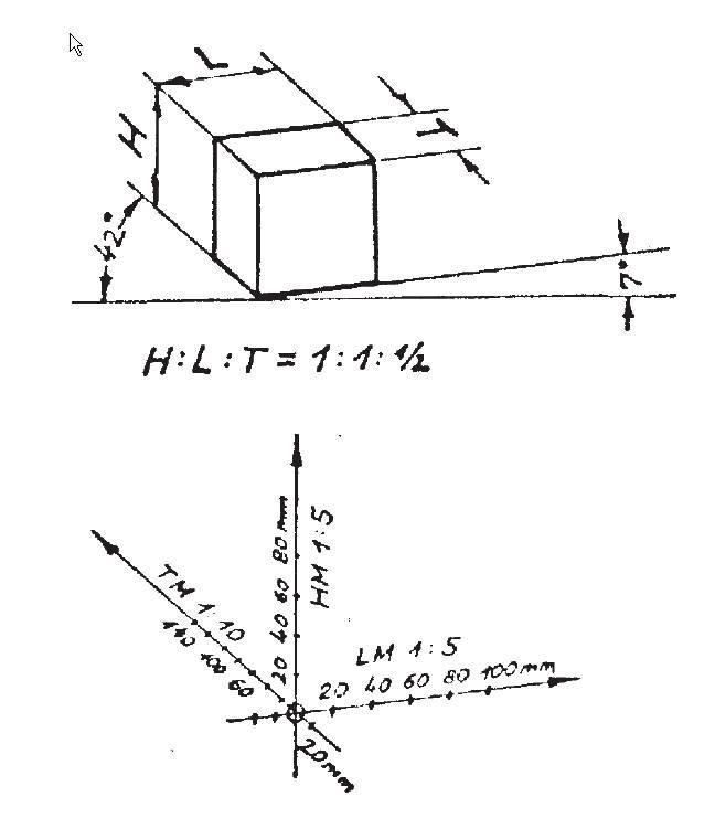 filedimetrische axonometriejpg wikimedia commons