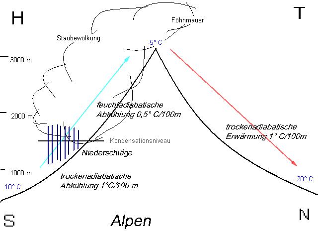 Wie verwenden Geologen die relative Alterungsdatierung