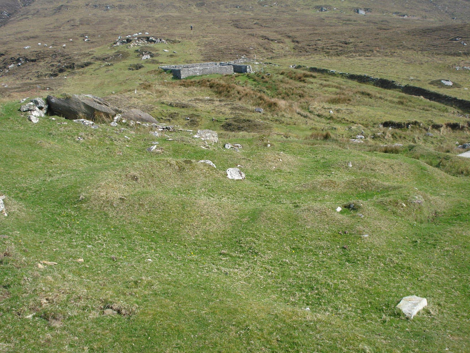 How Big Is Achill Island