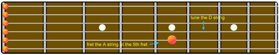 B7 B9 B6 T Style Gold Guitar Bridge 6 or 3 Saddles B5
