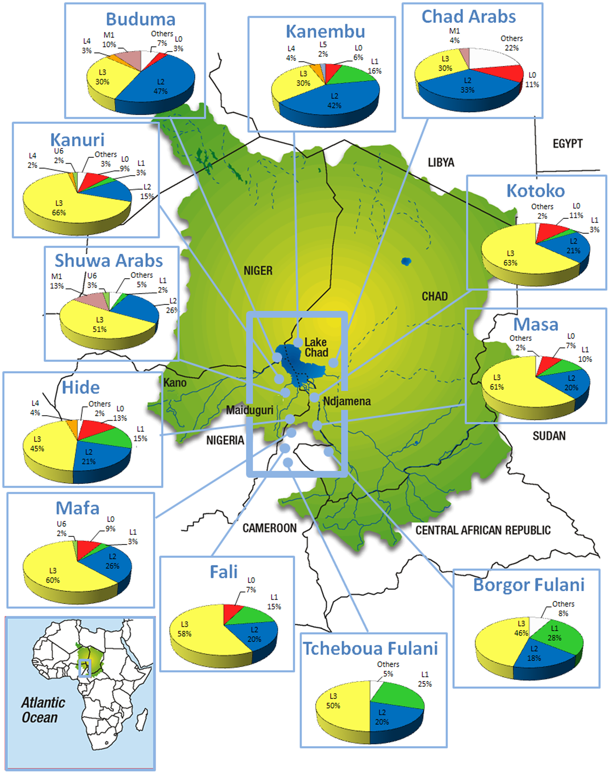 File Map Of The Lake Chad Basin Showing Frequencies Of The Main