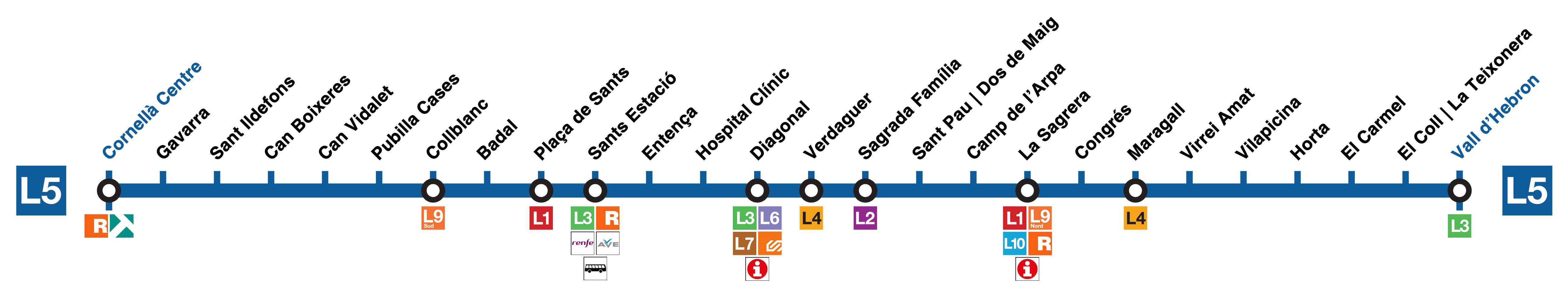 Lineas De Metro Barcelona Mapa.File Mapa Linea L5 Metro Barcelona Png Wikimedia Commons