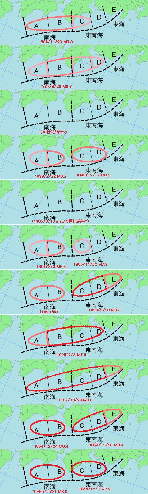 Nankai-Tonankai-Tokai earthquake history.png