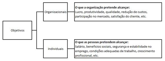 Rotatividade De Pessoal Wikipédia A Enciclopédia Livre