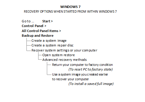 Recovery within win7.PNG