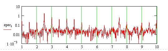 Noise, vibration, and harshness - Wikipedia