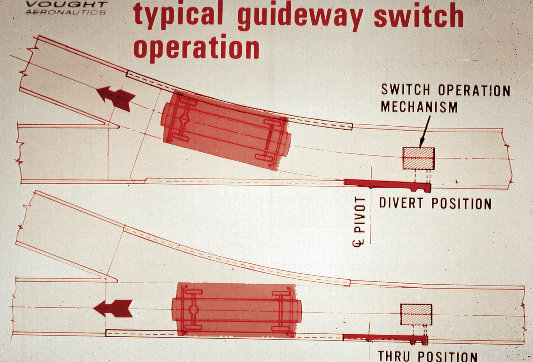 Filetypical Guideway Switch Wikimedia Commons January 2013 Schematic Diagram Current 2032 5 Thumbnail For