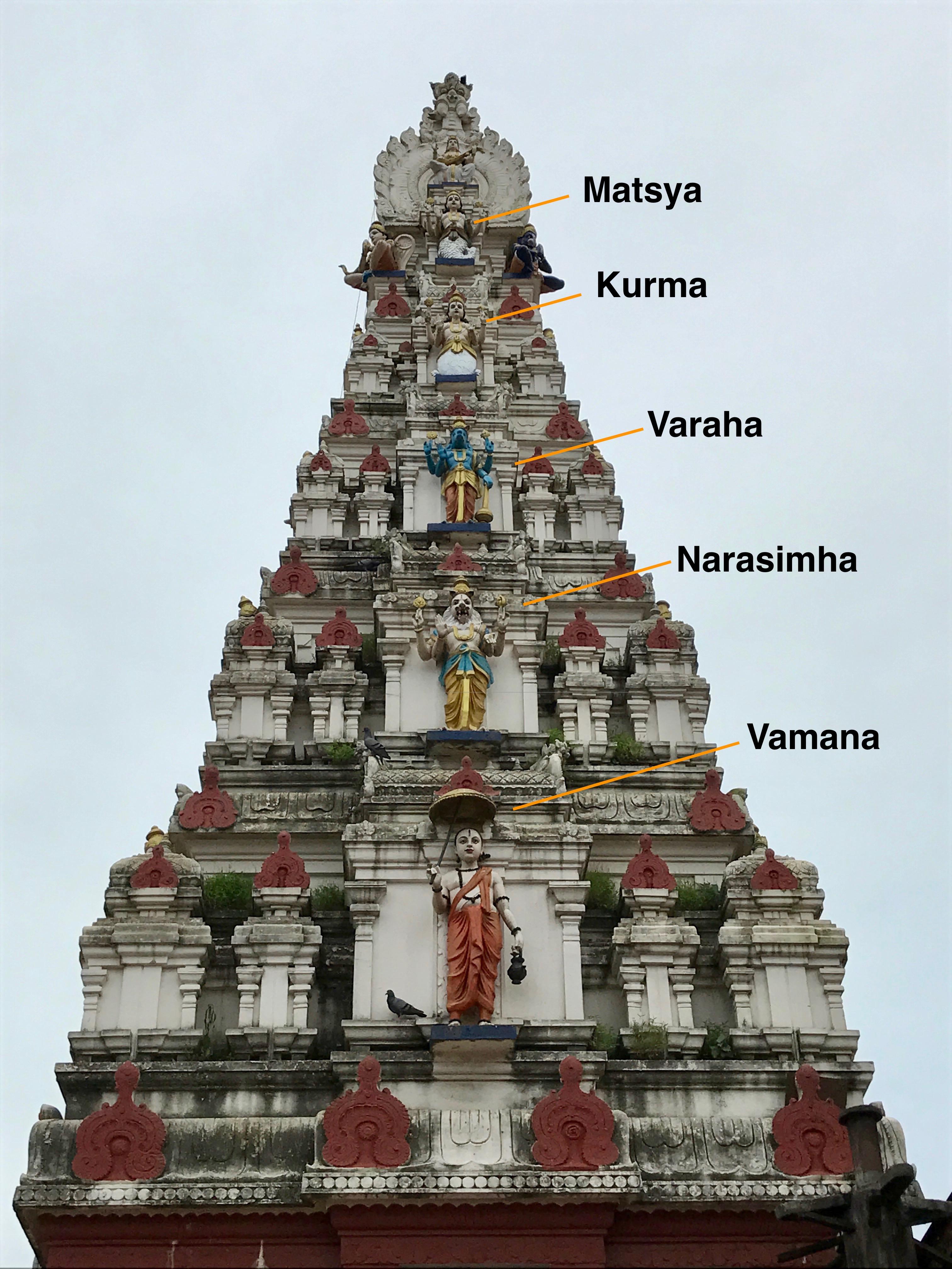 Dashavatara - Wikipedia