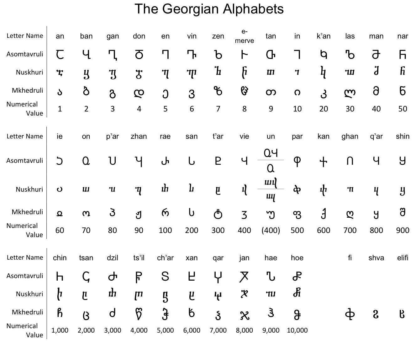 ЯндексПереводчик  словарь и онлайн перевод на английский