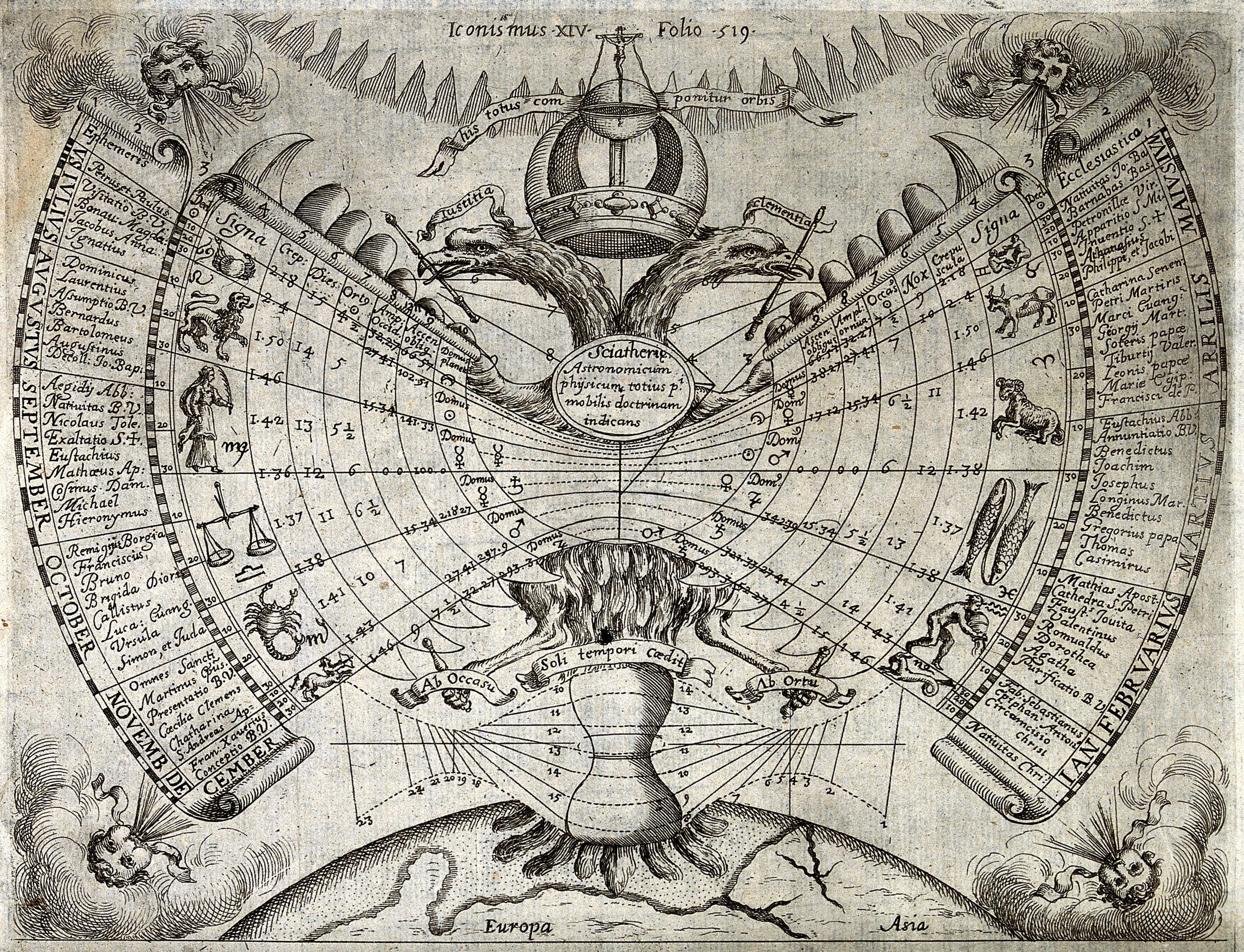 Full Natal Chart Reading: Astronomy; a chart for devising a horoscope. Engraving by P ,Chart