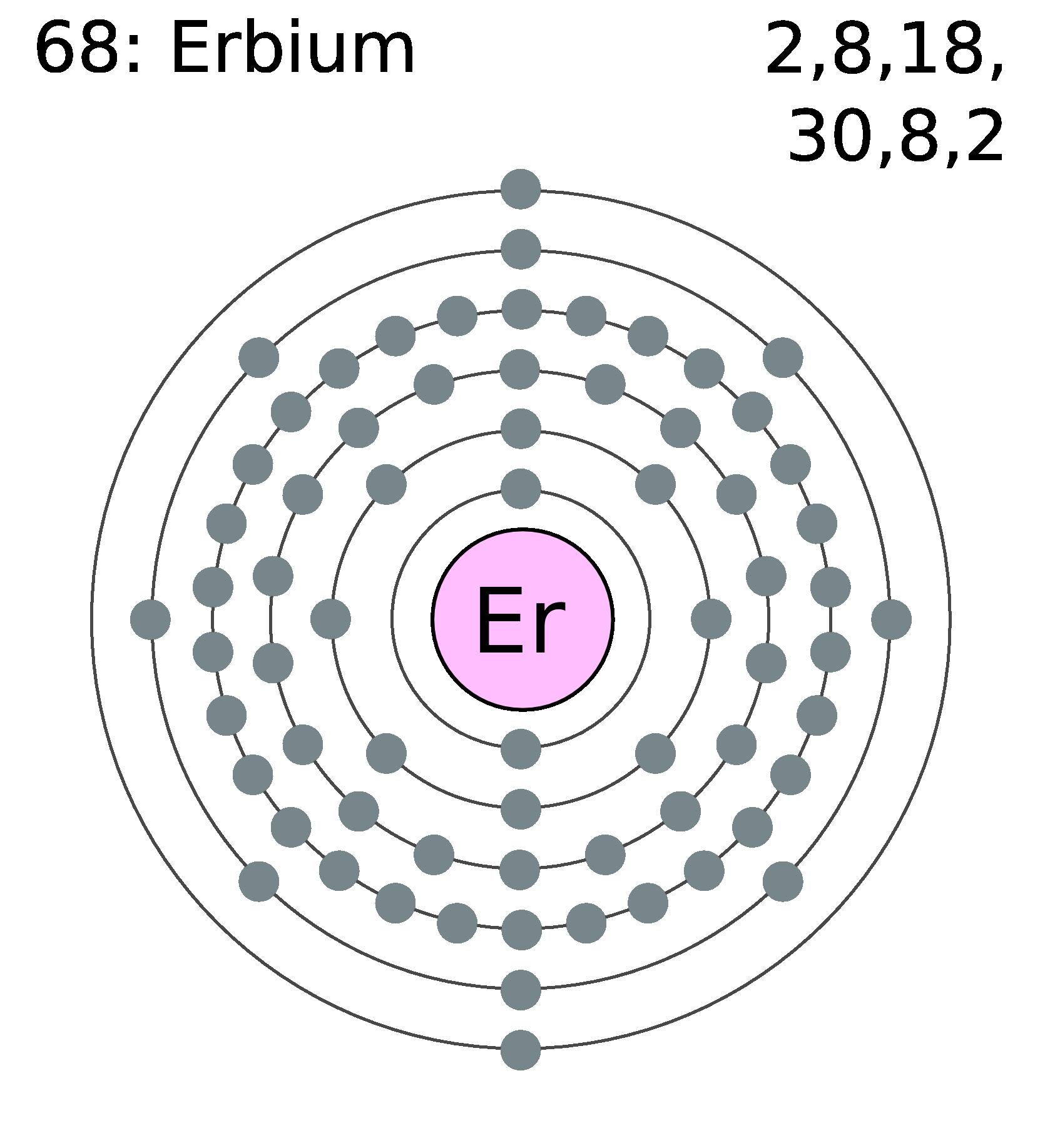 Fileelectron shell 068 erbiumg wikimedia commons fileelectron shell 068 erbiumg gamestrikefo Choice Image