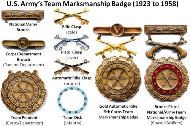 File:Former US Army Team Marksmanship Badge png - Wikimedia Commons