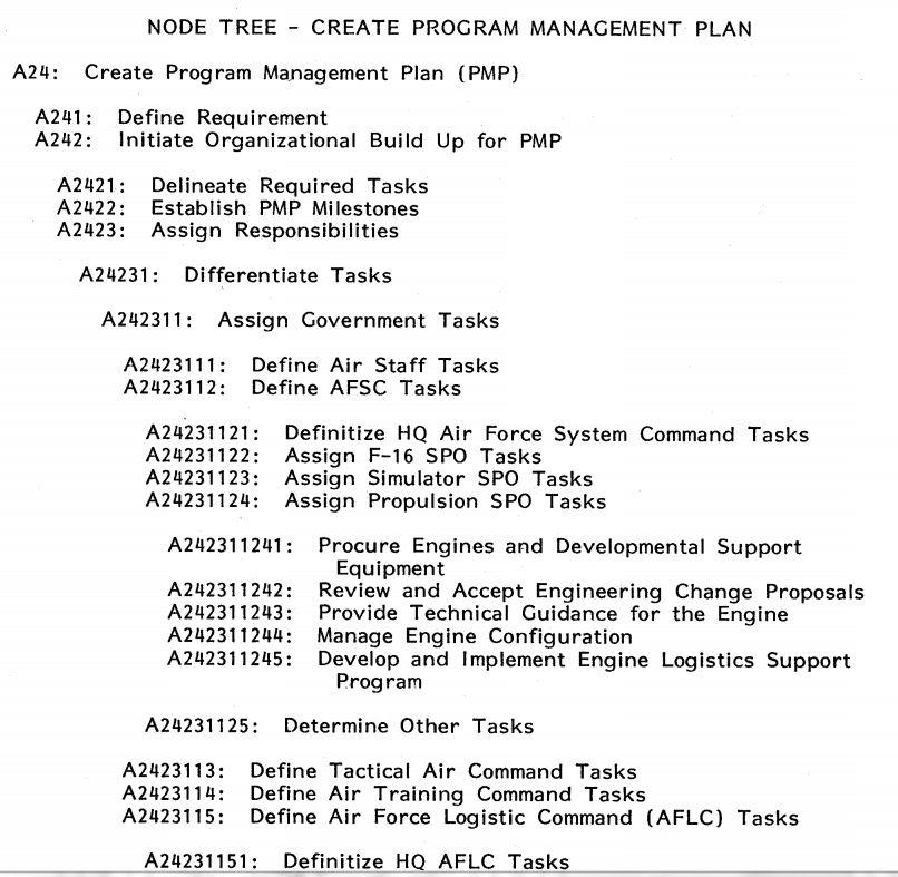 filefunction model conduct fms program 5jpg