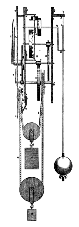 Huygens first pendulum clock.png