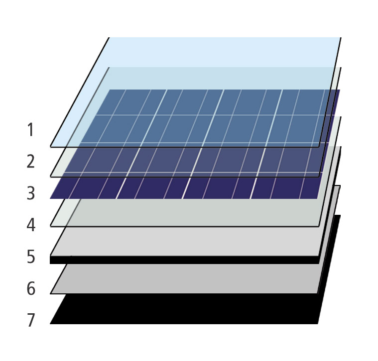 File Hybrid Solar Panel Structure Jpg Wikimedia Commons