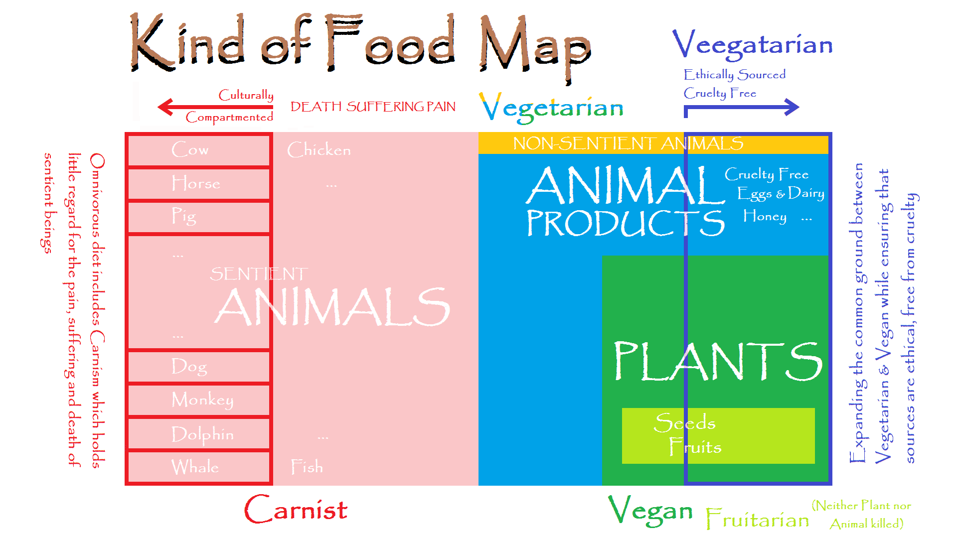 File Kind Of Food Map Png Wikimedia Commons