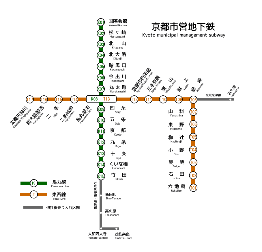 Kyoto Municipal Subway Métro  Kyoto