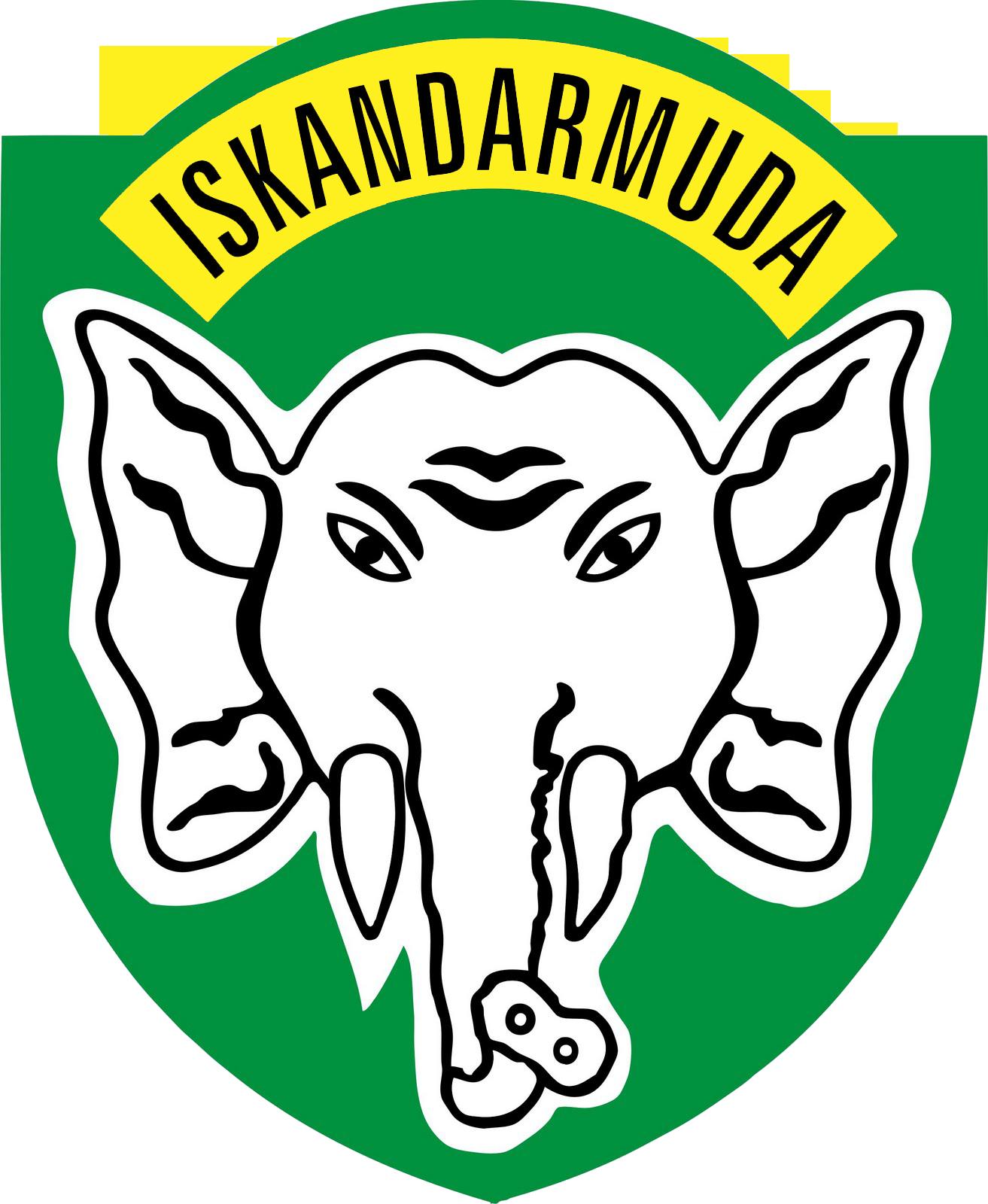 Komando Daerah Militer Iskandar Muda Wikipedia Bahasa Indonesia Ensiklopedia Bebas