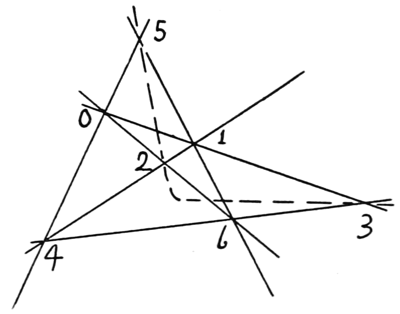 PSM V68 D031 Pusch axiom relating to non linear segments.png