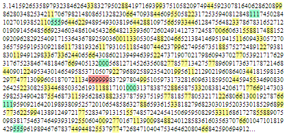 File:Pi digits distribution update.png - Wikimedia Commons