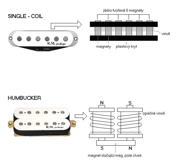 Schema kytary.JPG