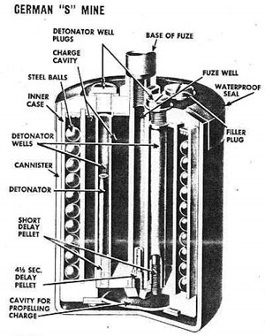 S-mine - Wikipedia, the free encyclopedia