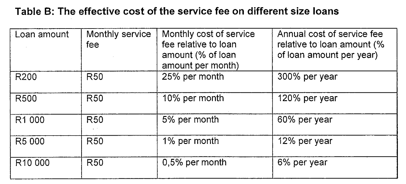 File table b the effective cost of the service fee on different size wikimedia commons for How to calculate interior design fees