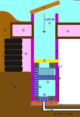 Thermal Mass Refrigerator on Thermal Box
