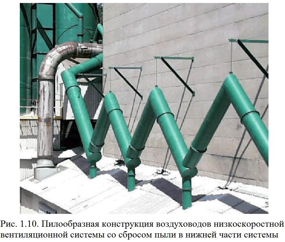 Аспирационная система элеватора продаж т4 транспортер